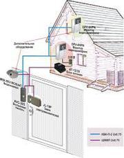 Установка монтаж домофонных систем и  видео наблюдения